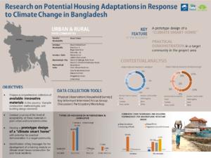 Second-slides_Potential-Housing-Adaptation_HFHIB