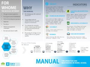 First slide_Snatitation Manual_SNV