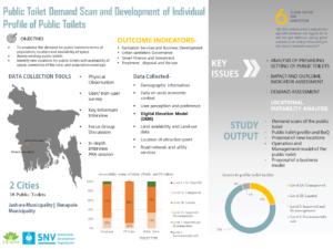 P026 (First slide)_Public Toilet Demand Scan_J&B_SNV (2)